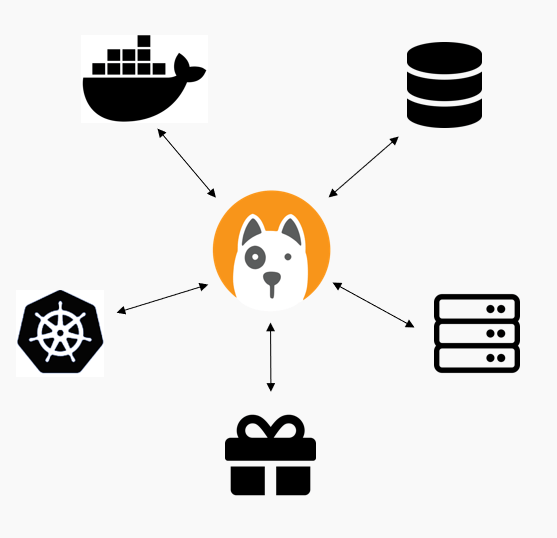 How do we track and version Container Content?